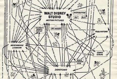 opțiunile binare Walt Disney
