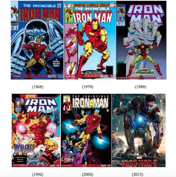 Evolution of Iron Man copy