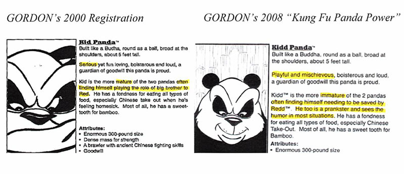 The FBI alleges that Gordon changed the personalities of his characters after he found out about the DreamWorks film.