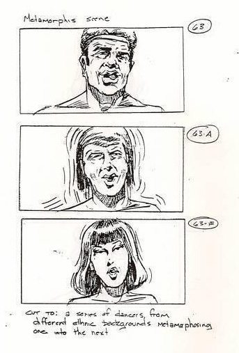 A storyboard for the morphing sequence.