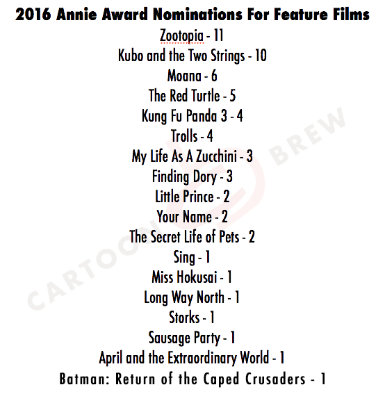 2016_feature_annienominations