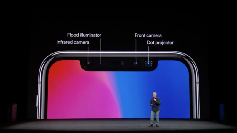 Apple's new True Depth camera system.