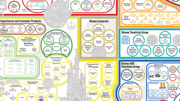 Chart: Everything That Disney Owns