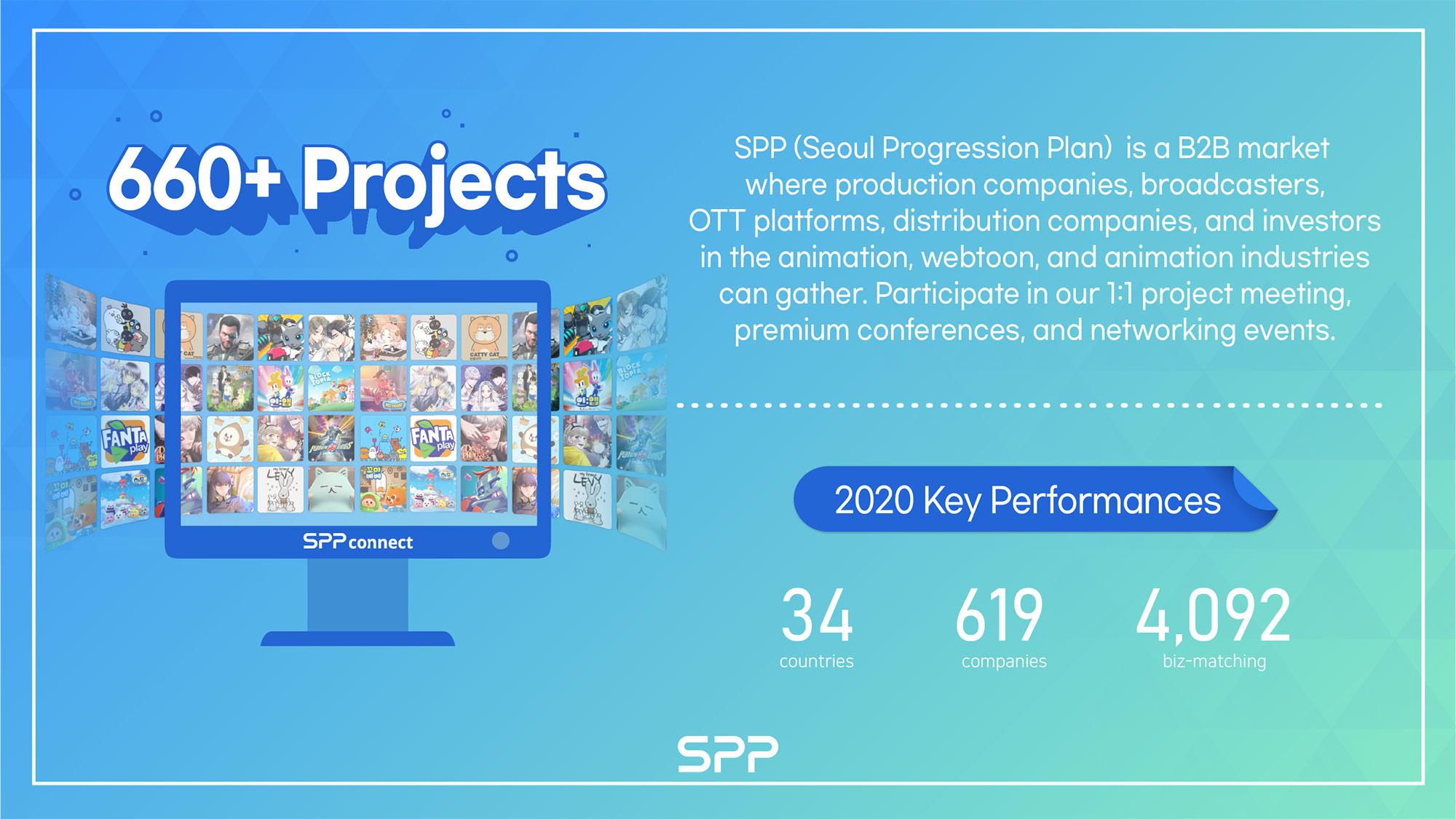 SPP Korea