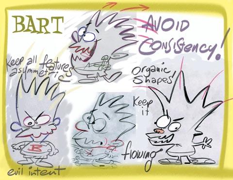 Simpsons Intro