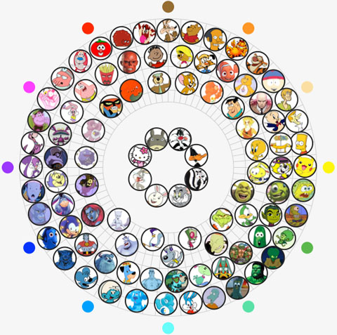 cartooncolorwheel
