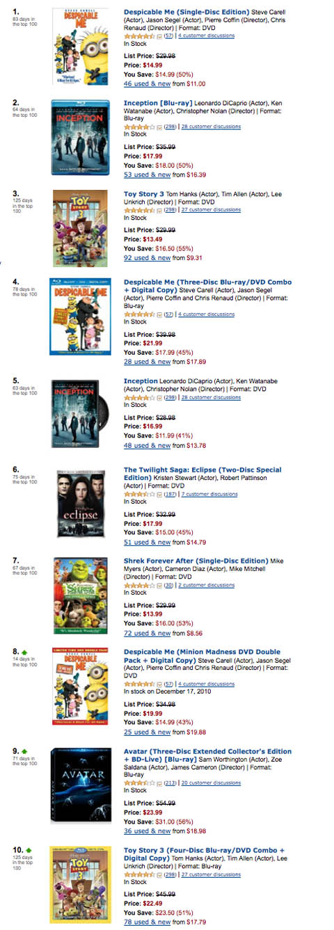 Despicable Me on Amazon