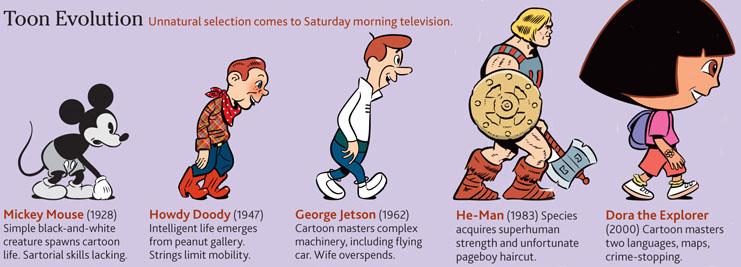 Television magazine shows
